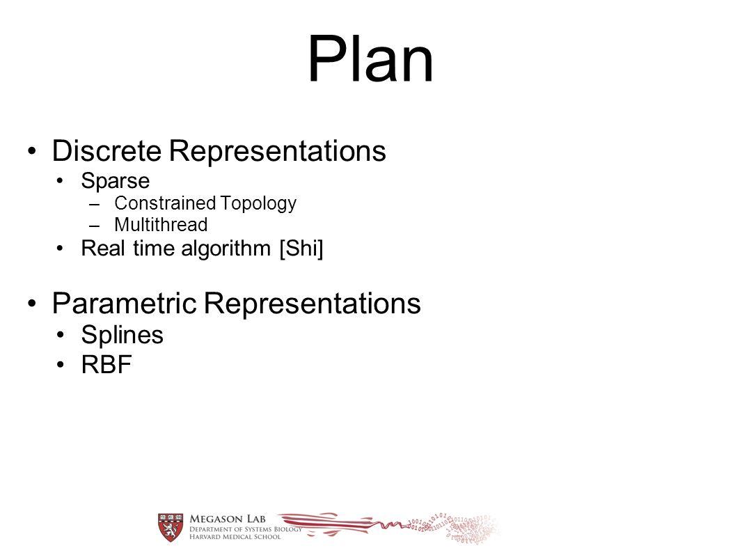 Plan Discrete Representations Sparse –Constrained Topology –Multithread Real time algorithm [Shi] Parametric Representations Splines RBF