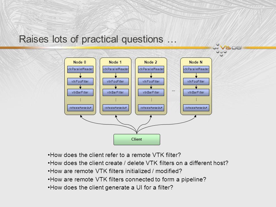 Raises lots of practical questions … vtkParallelReader vtkFooFilter vtkBarFilter vtkParallelRenderStuff … Node 0 vtkParallelReader vtkFooFilter vtkBar