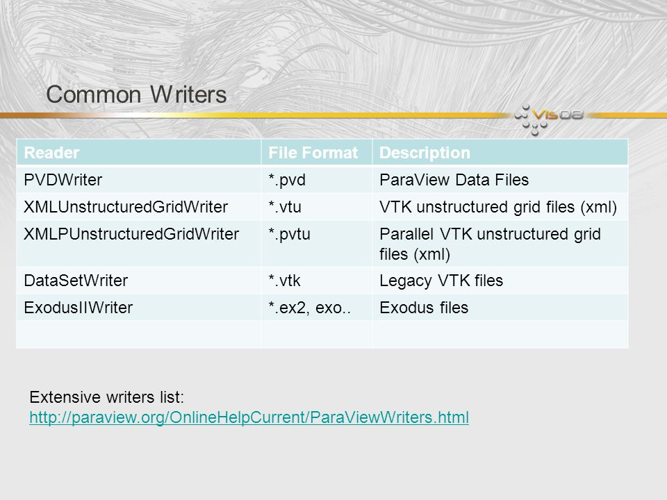Common Writers ReaderFile FormatDescription PVDWriter*.pvdParaView Data Files XMLUnstructuredGridWriter*.vtuVTK unstructured grid files (xml) XMLPUnst