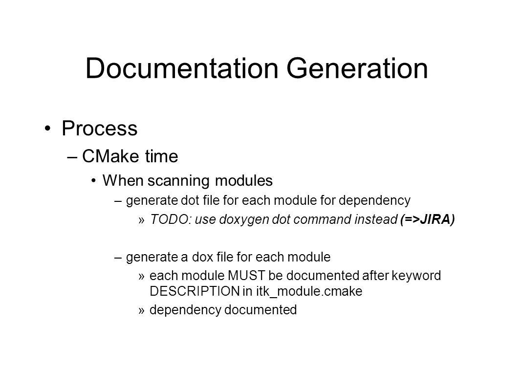 Few Commands \class \brief \tparam \param \return \code \li \sa \ingroup \class Image \brief Templated n-dimensional image class.