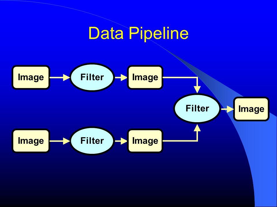 Data Pipeline Image Filter Image Filter Image Filter