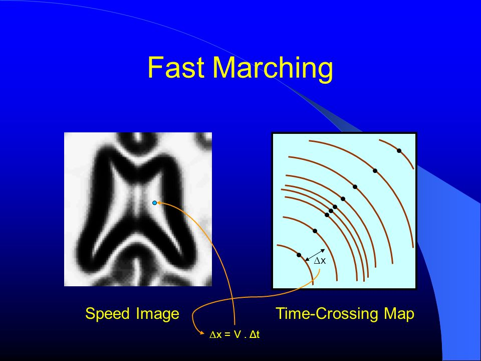 Fast Marching Speed ImageTime-Crossing Map ΔxΔx Δ x = V. Δt
