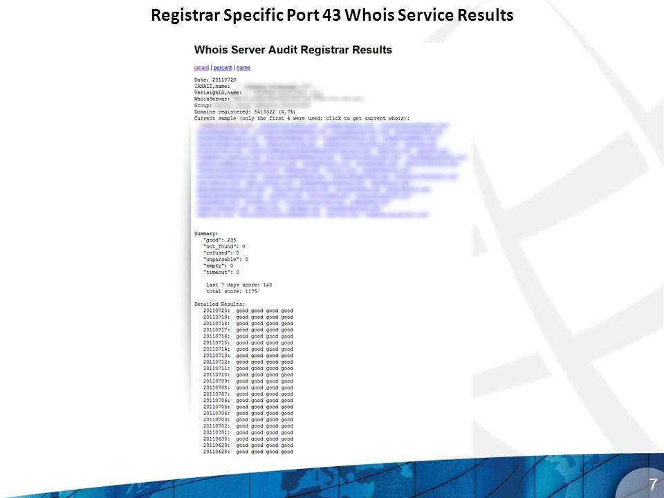 Registrar Specific Port 43 Whois Service Results 7