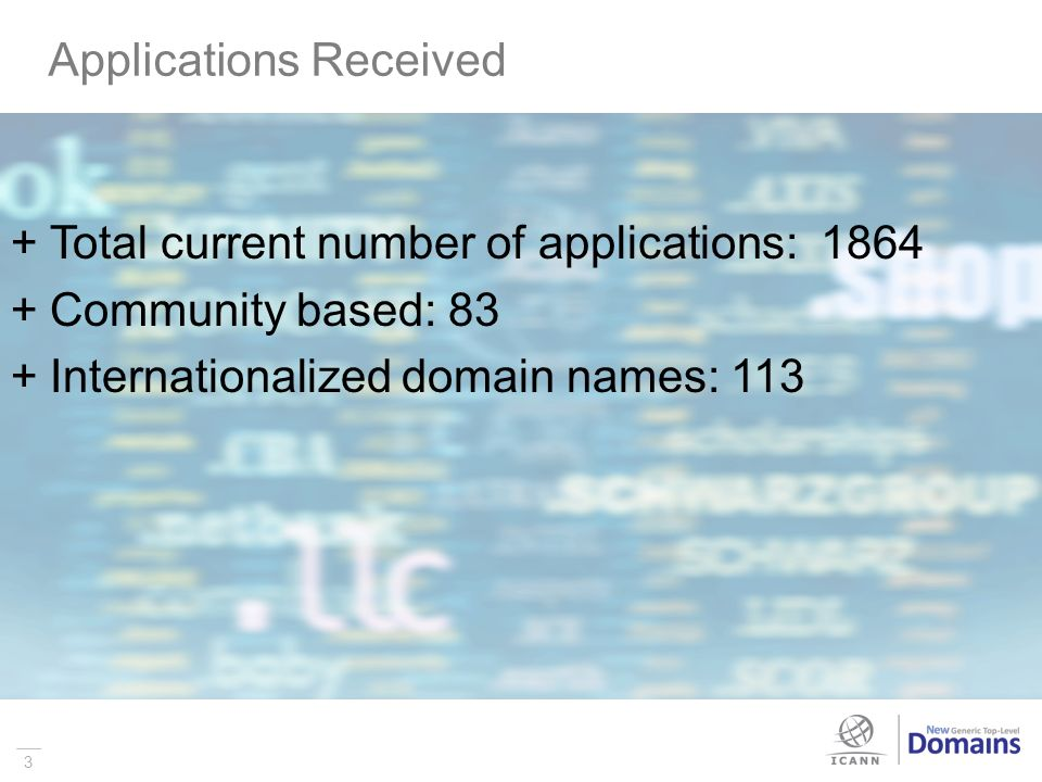 3 Applications Received Total current number of applications: 1864 Community based: 83 Internationalized domain names: 113 3