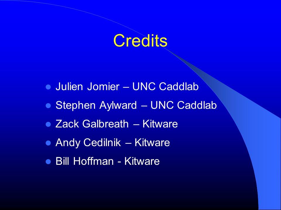 Credits Julien Jomier – UNC Caddlab Stephen Aylward – UNC Caddlab Zack Galbreath – Kitware Andy Cedilnik – Kitware Bill Hoffman - Kitware