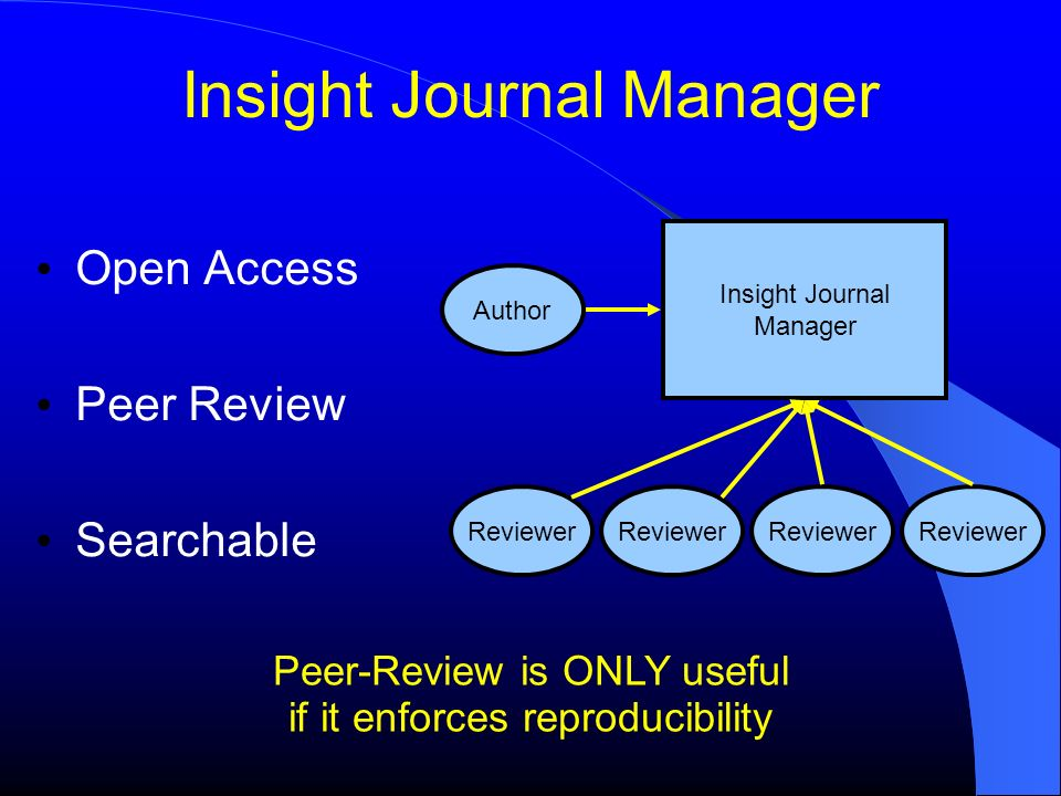 Insight Journal Manager Open Access Peer Review Searchable Insight Journal Manager Author Reviewer Peer-Review is ONLY useful if it enforces reproducibility