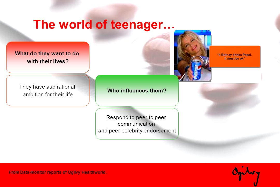 The world of teenager… Which brands do they respect.