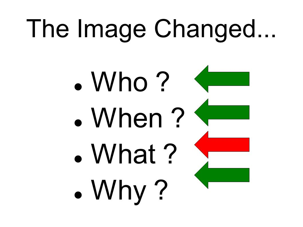 The Image Changed... Who ? When ? What ? Why ?
