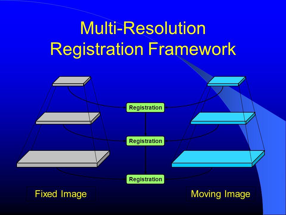 Multi-Resolution Registration Framework Registration Fixed ImageMoving Image
