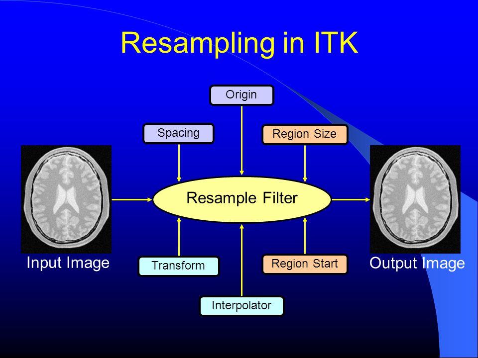 Resampling in ITK Transform Interpolator Origin Spacing Region Start Region Size Resample Filter Input Image Output Image