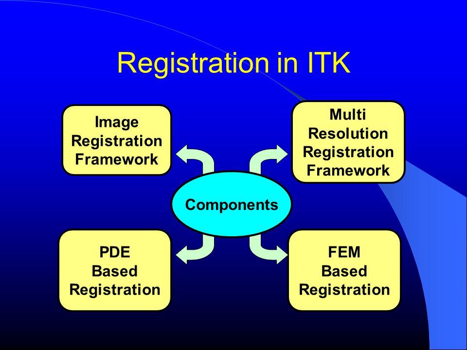 Registration in ITK Image Registration Framework Multi Resolution Registration Framework PDE Based Registration FEM Based Registration Components