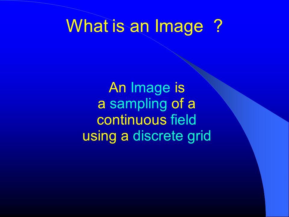 Image Origin & Spacing Origin (Ox,Oy) Spacing (Sy) Spacing (Sx) x y
