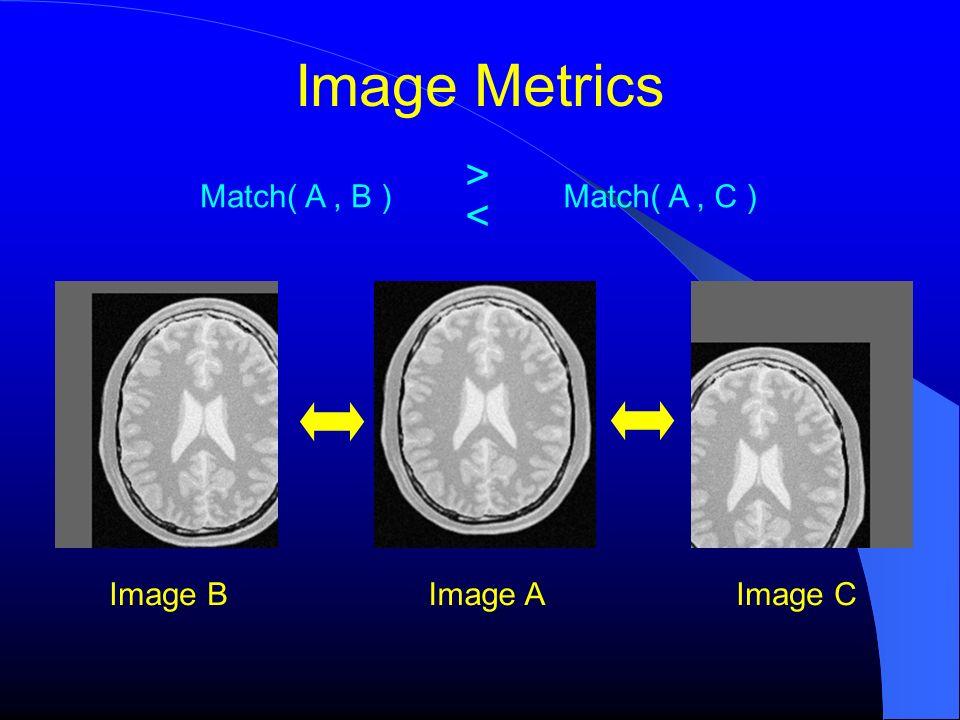 Image Metrics Image AImage CImage B Match( A, B )Match( A, C ) ><><