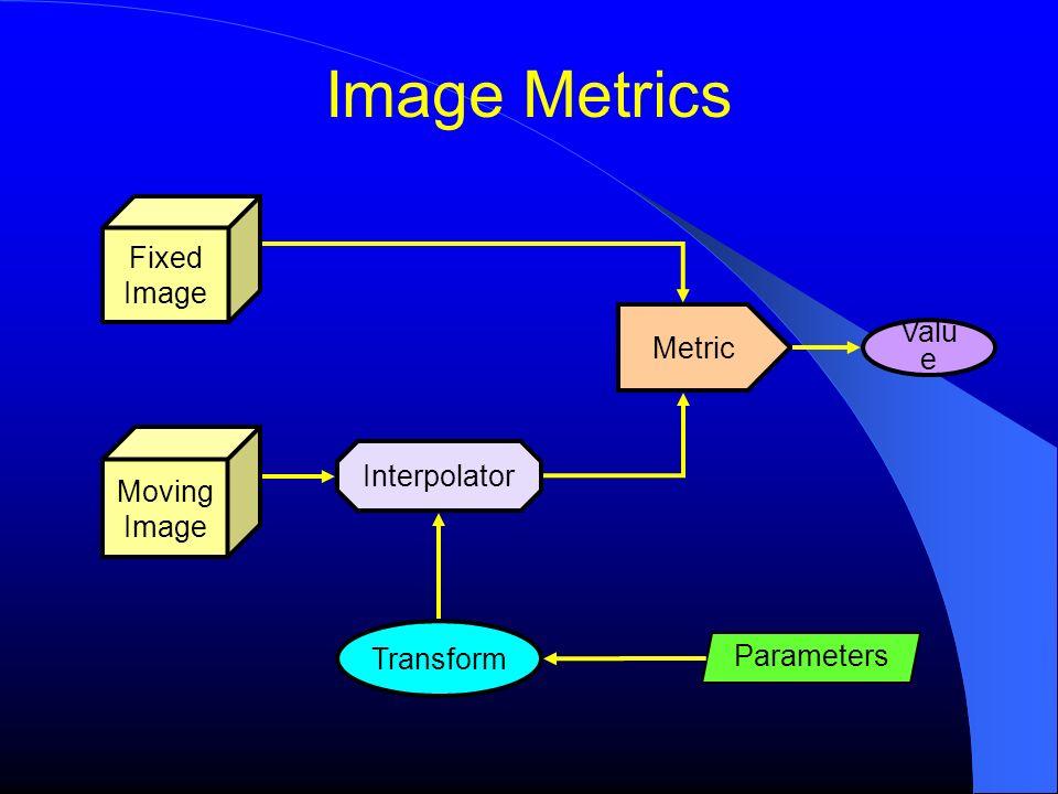 Image Metrics Fixed Image Moving Image Metric Transform Interpolator Valu e Parameters