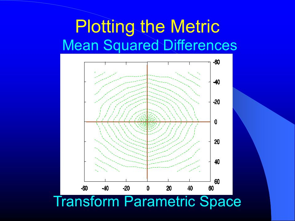 Plotting the Metric Mean Squared Differences Transform Parametric Space