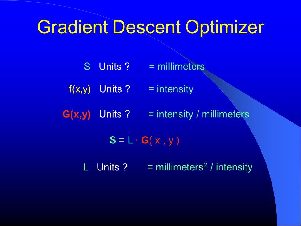 Gradient Descent Optimizer S Units ? = millimeters f(x,y) Units ? = intensity G(x,y) Units ? = intensity / millimeters L Units ? = millimeters 2 / int
