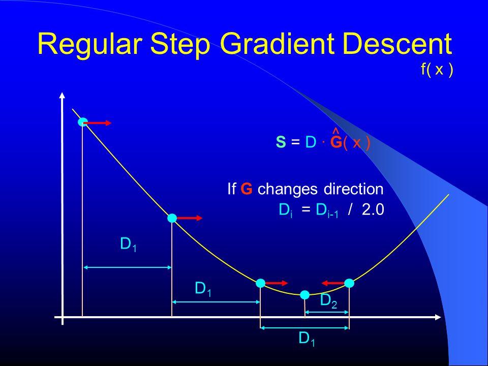 Regular Step Gradient Descent f( x ) S = D G( x ) ^ D i = D i-1 / 2.0 D1D1 If G changes direction D1D1 D1D1 D2D2