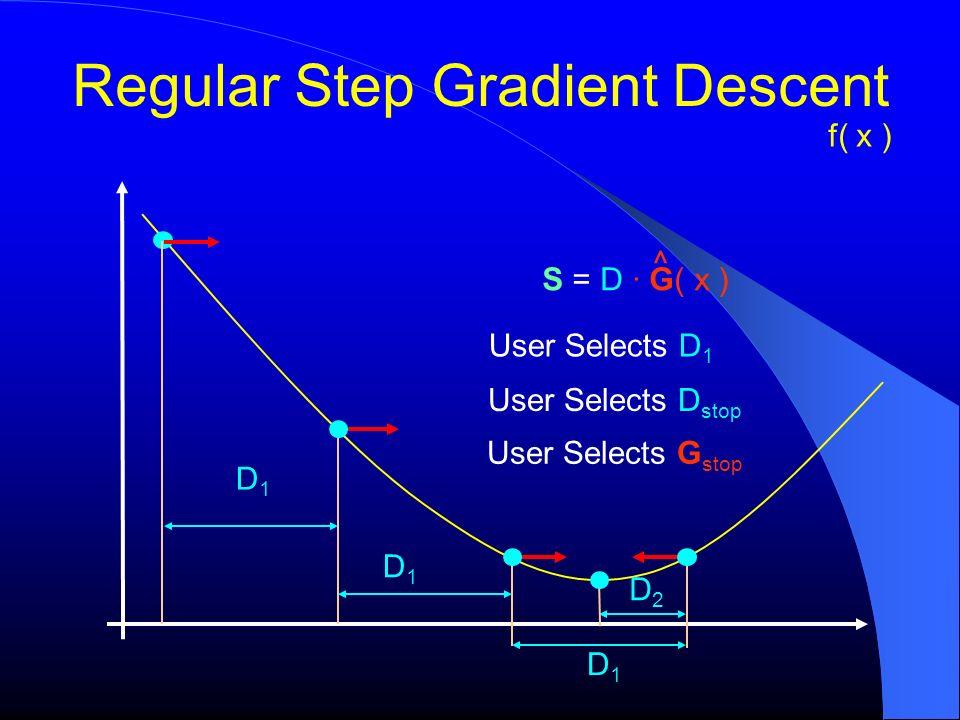 Regular Step Gradient Descent f( x ) S = D G( x ) ^ D1D1 User Selects D 1 D1D1 D1D1 D2D2 User Selects D stop User Selects G stop