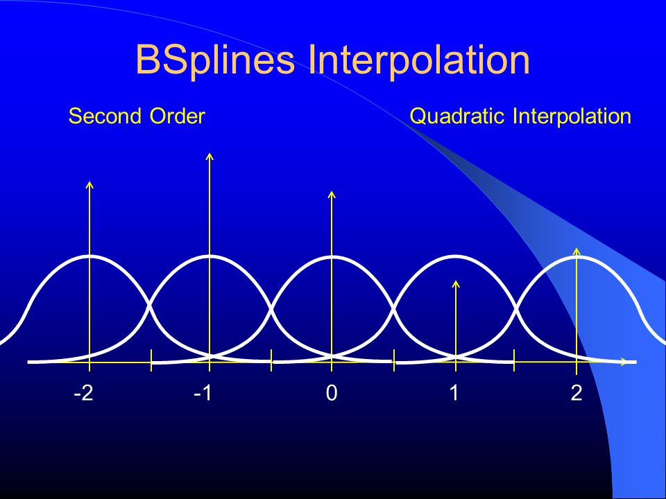 BSplines Interpolation -2120 Second OrderQuadratic Interpolation