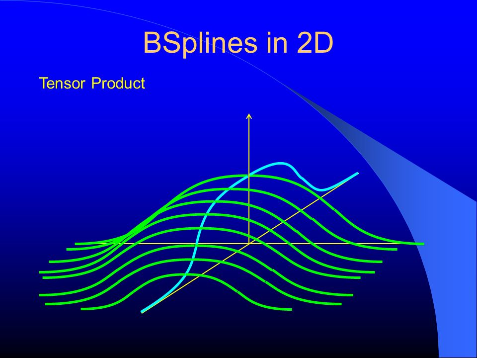 BSplines in 2D Tensor Product