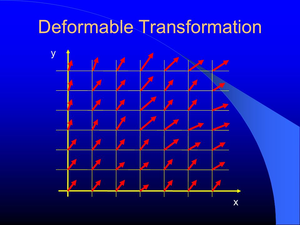 Deformable Transformation y x