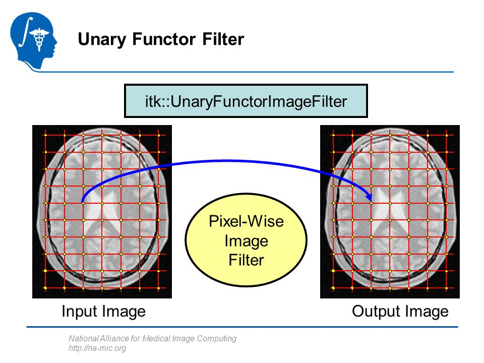 National Alliance for Medical Image Computing   Unary Functor Filter itk::UnaryFunctorImageFilter Pixel-Wise Image Filter Input ImageOutput Image