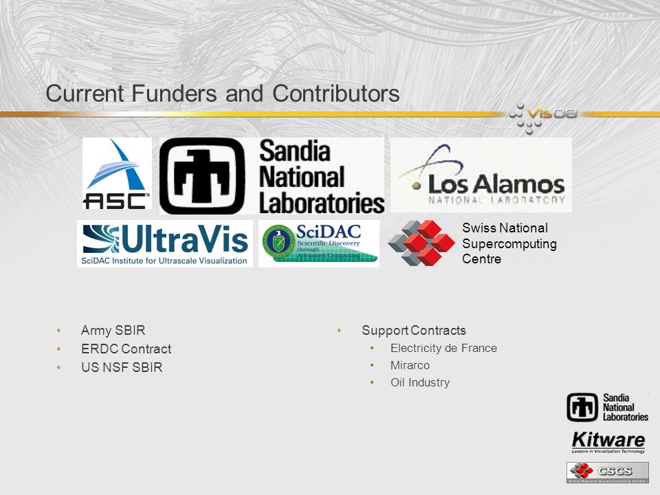 Current Funders and Contributors Army SBIR ERDC Contract US NSF SBIR Support Contracts Electricity de France Mirarco Oil Industry Swiss National Supercomputing Centre