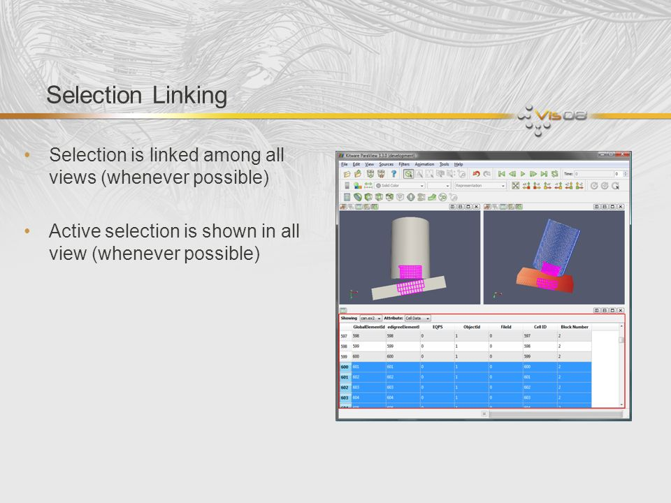 Selection Linking Selection is linked among all views (whenever possible) Active selection is shown in all view (whenever possible)