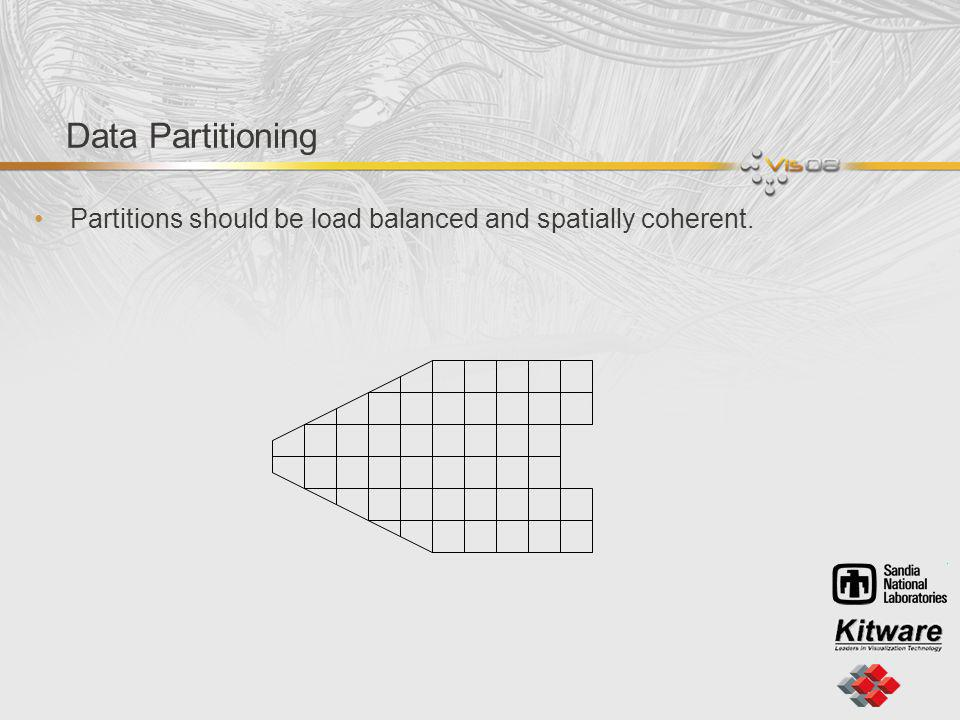 Data Partitioning Partitions should be load balanced and spatially coherent.