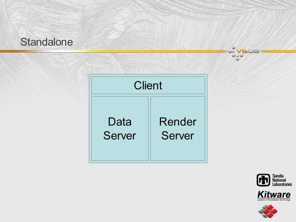Standalone Client Data Server Render Server