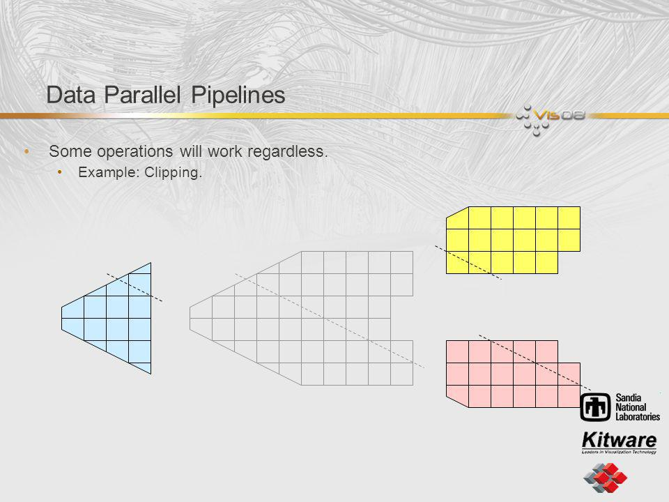 Data Parallel Pipelines Some operations will work regardless. Example: Clipping.