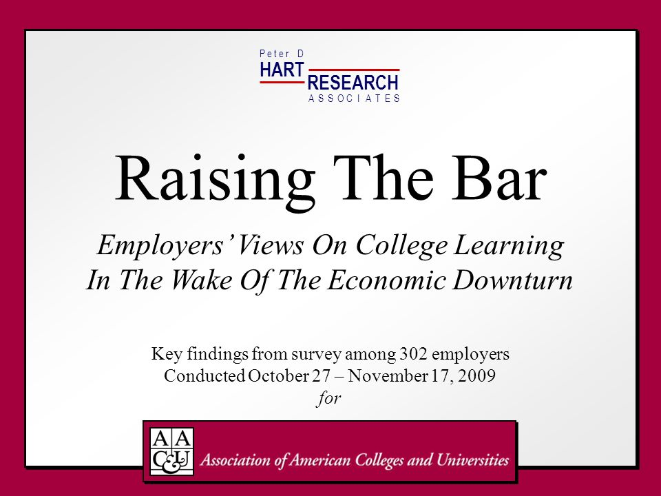 Raising The Bar – October/November 2009 – Hart Research for 12 % saying two- and four-year colleges should place MORE emphasis on helping students develop these skills, qualities, capabilities, knowledge Other Areas Of Learning Needing Increased Emphasis Locate/organize/ evaluate information Understand global context of situations/decisions Global issues implications for future Understand & work with numbers/statistics Understand role of U.S.