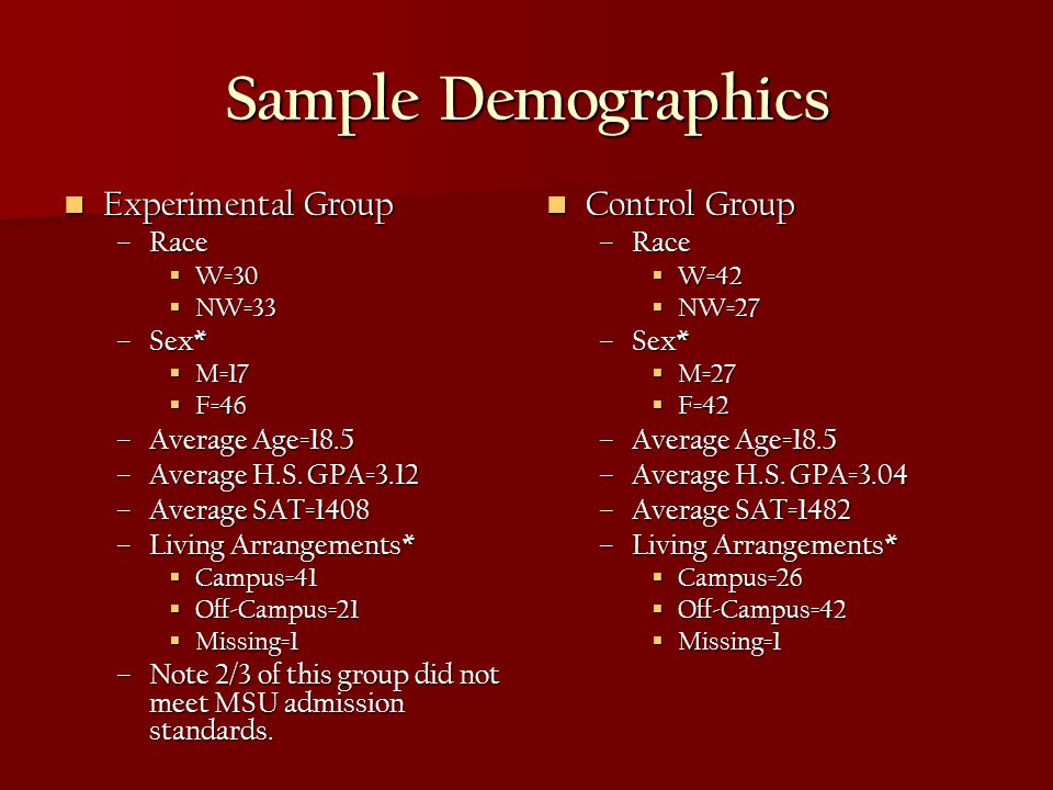 Sample Demographics Experimental Group Experimental Group –Race W=30 W=30 NW=33 NW=33 –Sex* M=17 M=17 F=46 F=46 –Average Age=18.5 –Average H.S. GPA=3.
