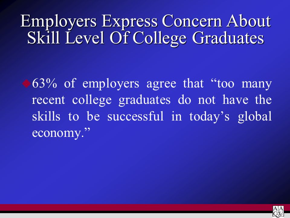Employers Express Concern About Skill Level Of College Graduates 63% of employers agree that too many recent college graduates do not have the skills