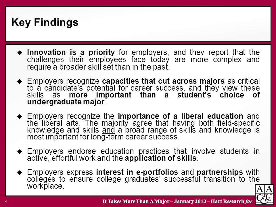 It Takes More Than A Major – January 2013 – Hart Research for 3 Key Findings Innovation is a priority for employers, and they report that the challenges their employees face today are more complex and require a broader skill set than in the past.