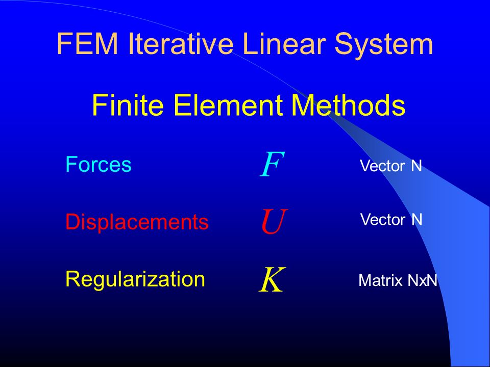 FEM Iterative Linear System Finite Element Methods Forces Displacements Regularization F U K Vector N Matrix NxN