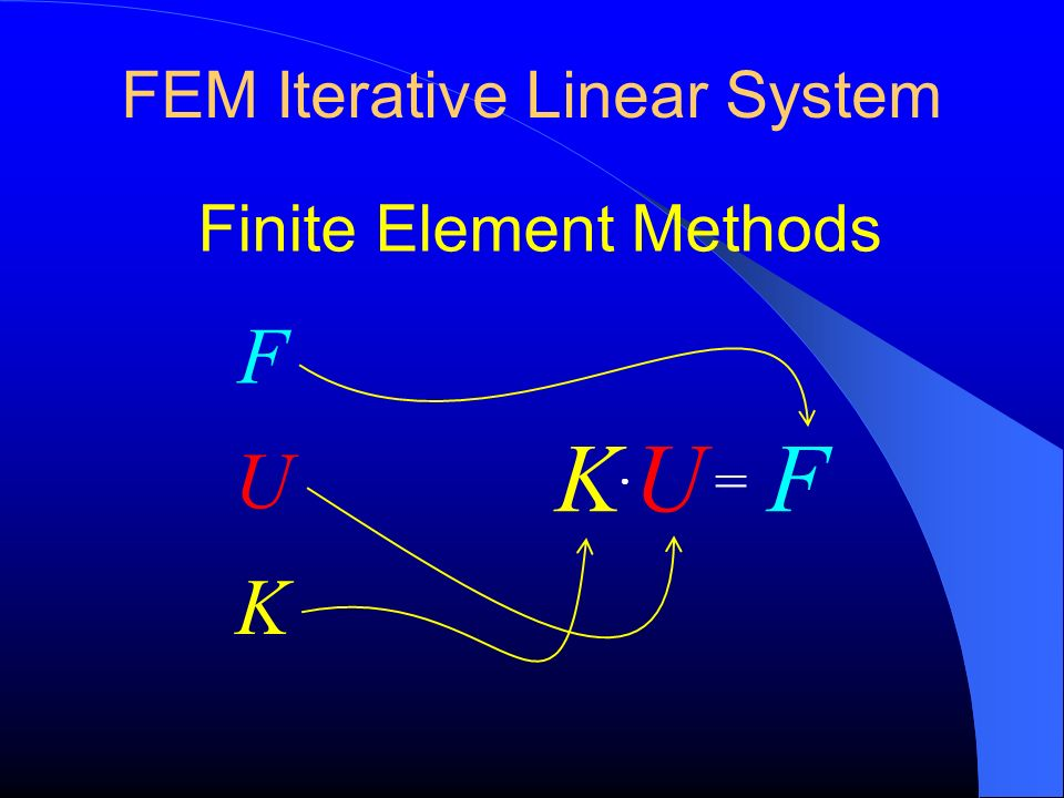FEM Iterative Linear System Finite Element Methods F U K FUK =