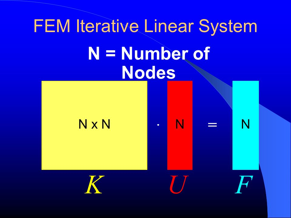 FEM Iterative Linear System N = Number of Nodes FU K N x NNN =