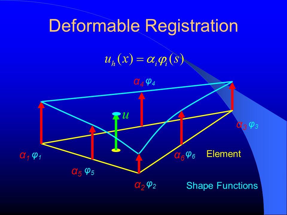 Deformable Registration φ3φ3 Element φ1φ1 φ2φ2 u α2α2 α3α3 Shape Functions α1α1 α6α6 α5α5 α4α4 φ5φ5 φ6φ6 φ4φ4