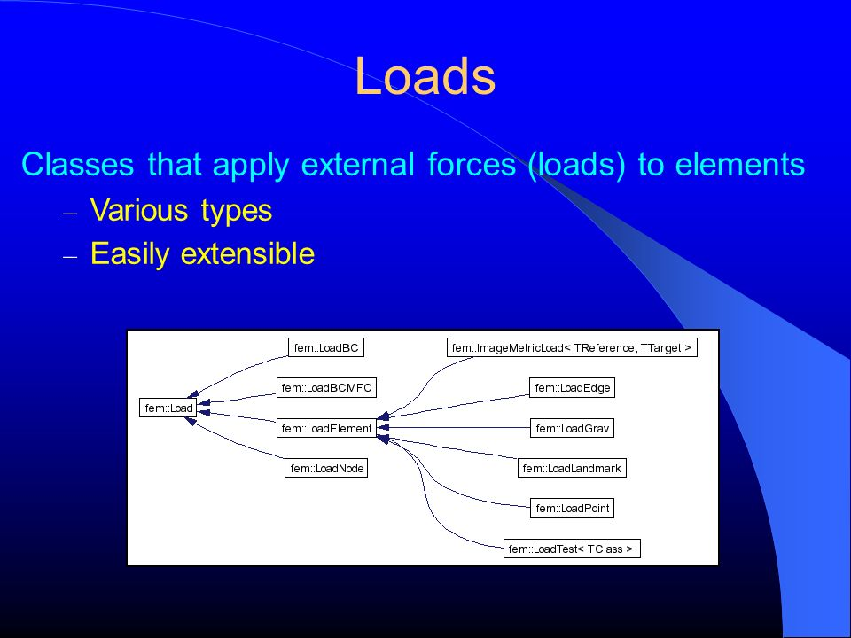 Loads Classes that apply external forces (loads) to elements – Various types – Easily extensible