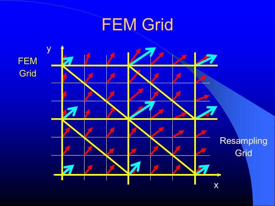 FEM Grid y x FEM Grid Resampling Grid