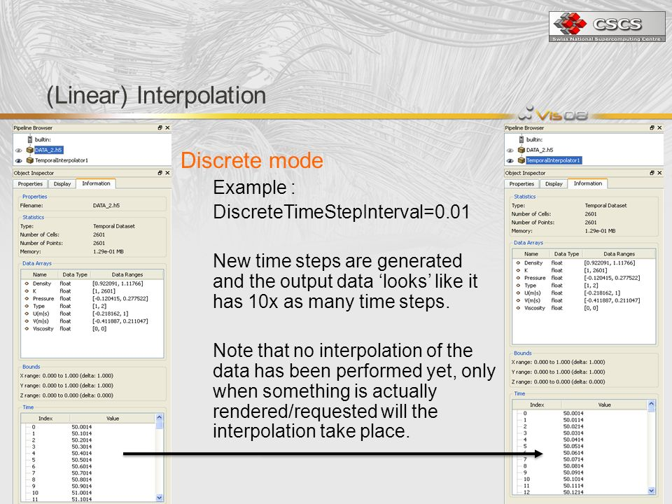 (Linear) Interpolation Discrete mode Example : DiscreteTimeStepInterval=0.01 New time steps are generated and the output data looks like it has 10x as many time steps.