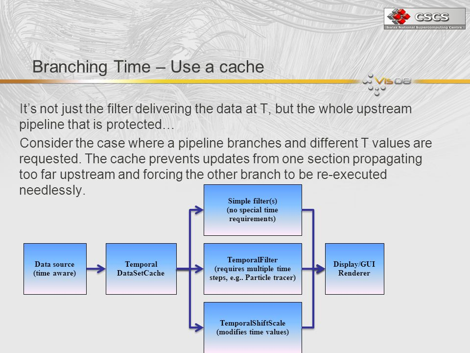Branching Time – Use a cache Its not just the filter delivering the data at T, but the whole upstream pipeline that is protected… Consider the case where a pipeline branches and different T values are requested.