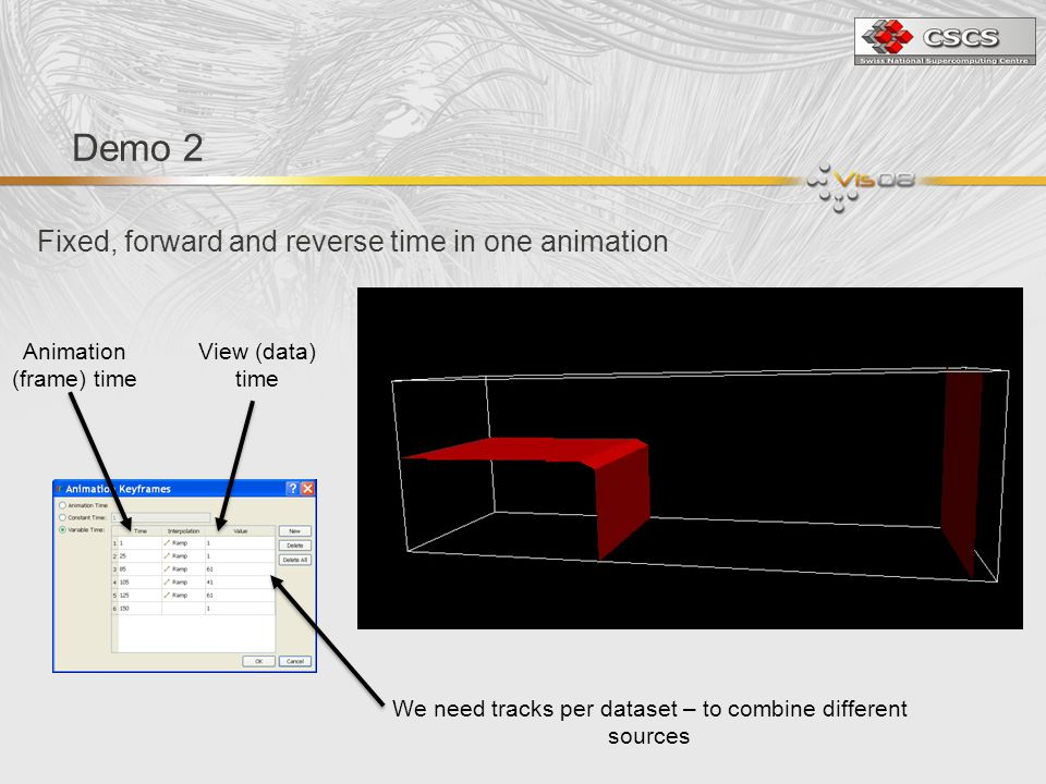 Demo 2 Fixed, forward and reverse time in one animation Animation (frame) time View (data) time We need tracks per dataset – to combine different sources