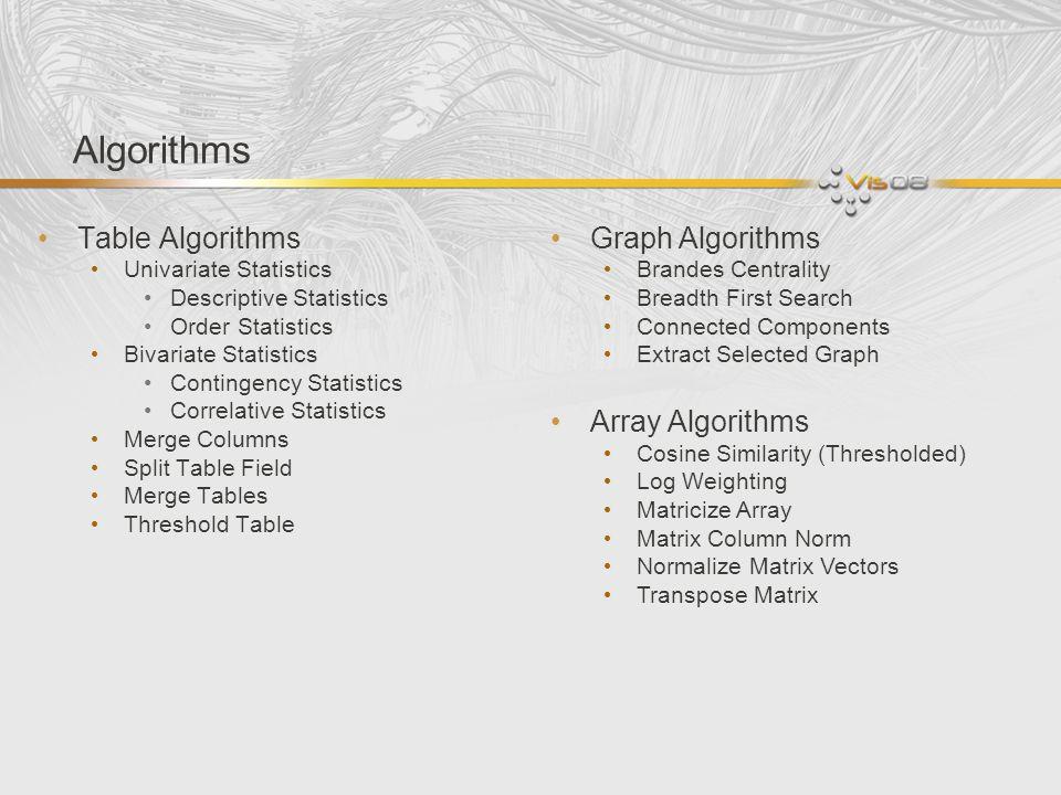 Algorithms Table Algorithms Univariate Statistics Descriptive Statistics Order Statistics Bivariate Statistics Contingency Statistics Correlative Stat