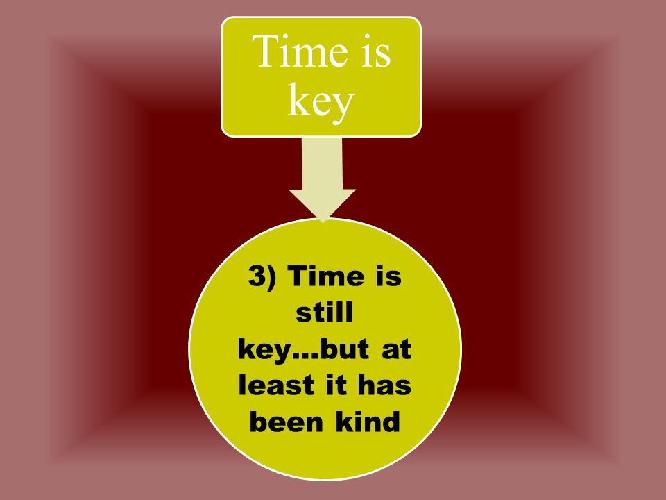 3) Time is still key…but at least it has been kind Time is key