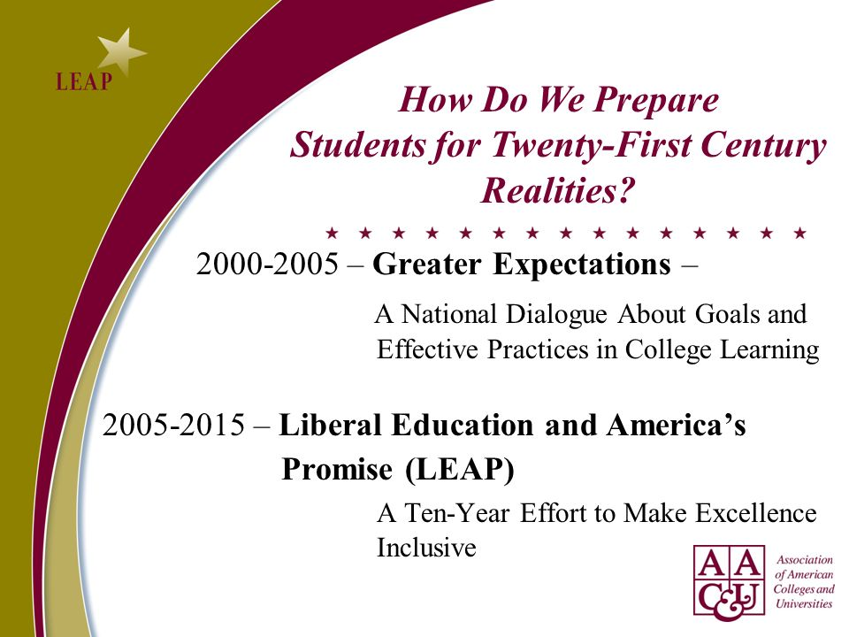 2000-2005 – Greater Expectations – A National Dialogue About Goals and Effective Practices in College Learning 2005-2015 – Liberal Education and Americas Promise (LEAP) A Ten-Year Effort to Make Excellence Inclusive How Do We Prepare Students for Twenty-First Century Realities