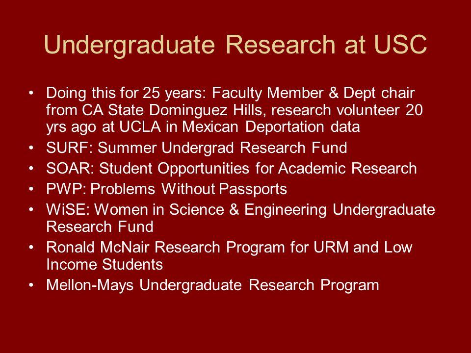 Undergraduate Research in USC College SEE VIDEO http://dornsife.usc.edu/videos/