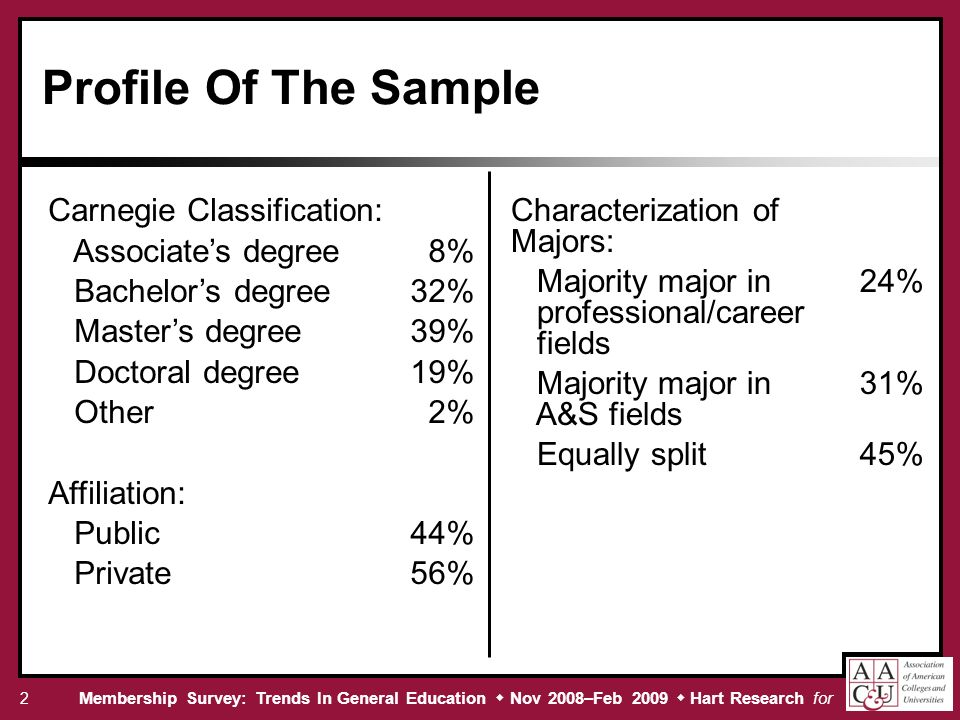 Membership Survey: Trends In General Education Nov 2008–Feb 2009 Hart Research for 2 Profile Of The Sample Carnegie Classification: Associates degree Bachelors degree Masters degree Doctoral degree Other Affiliation: Public Private 8% 32% 39% 19% 2% 44% 56% Characterization of Majors: Majority major in professional/career fields Majority major in A&S fields Equally split 24% 31% 45%