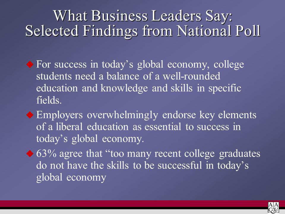 What Business Leaders Say: Selected Findings from National Poll For success in todays global economy, college students need a balance of a well-rounded education and knowledge and skills in specific fields.